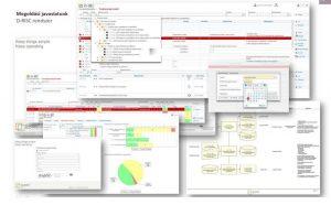 Cequa Hogyan dolgozunk D-RISC rendszer